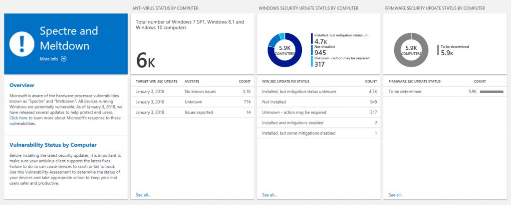Microsoft lanza una actualización de Windows Analytics Update para ayudar a la fusión y el parcheo de fantasmas