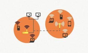 ¿Qué es un amplificador WiFi y cómo funciona?
