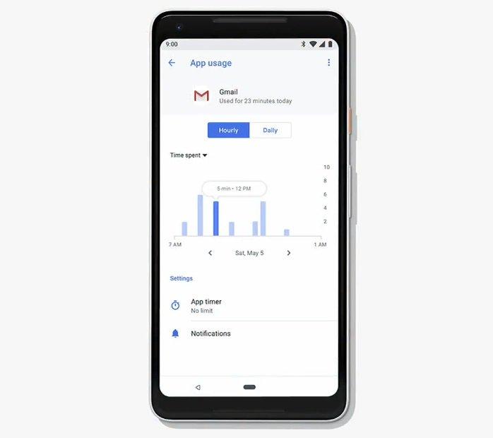 Android P gana gestos en la interfaz y características de inteligencia artificial 3