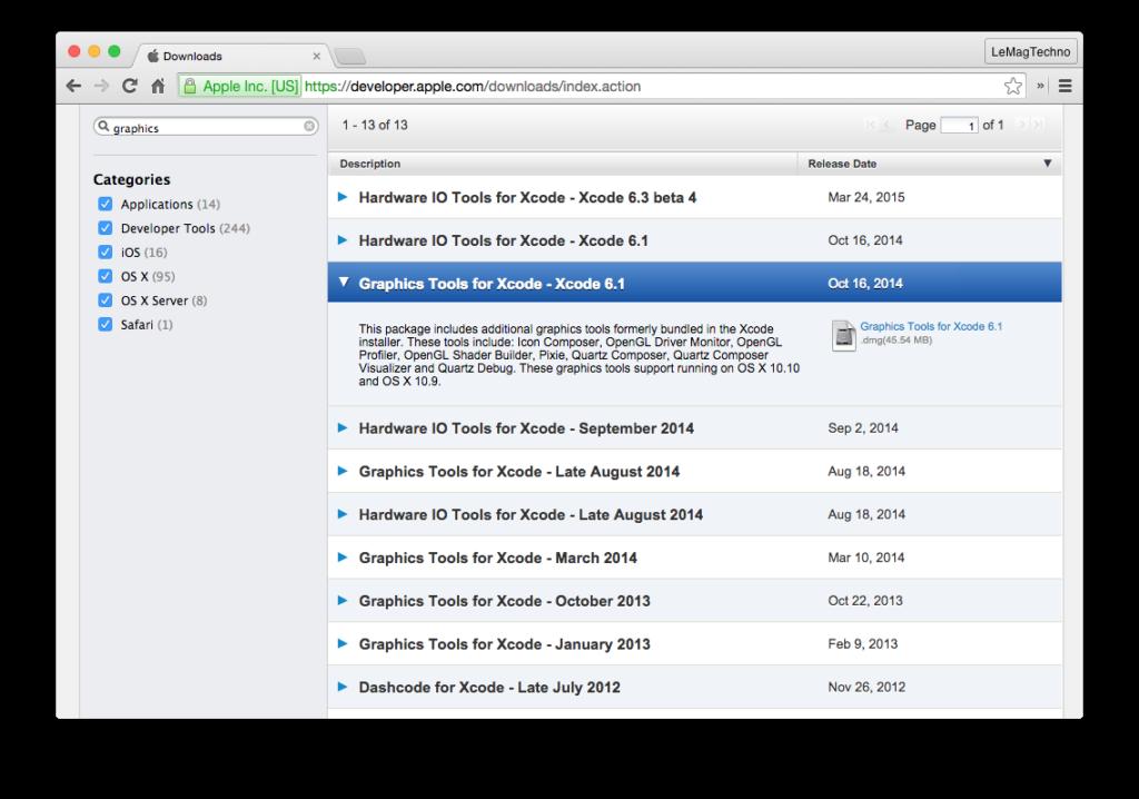 FPS en Mac OS X Yosemite: visualización, medición...... 1