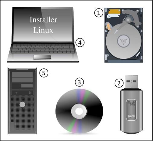 Instalar Linux 1