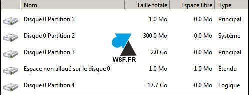 Instalar Windows 32 bits en un Bios UEFI 3