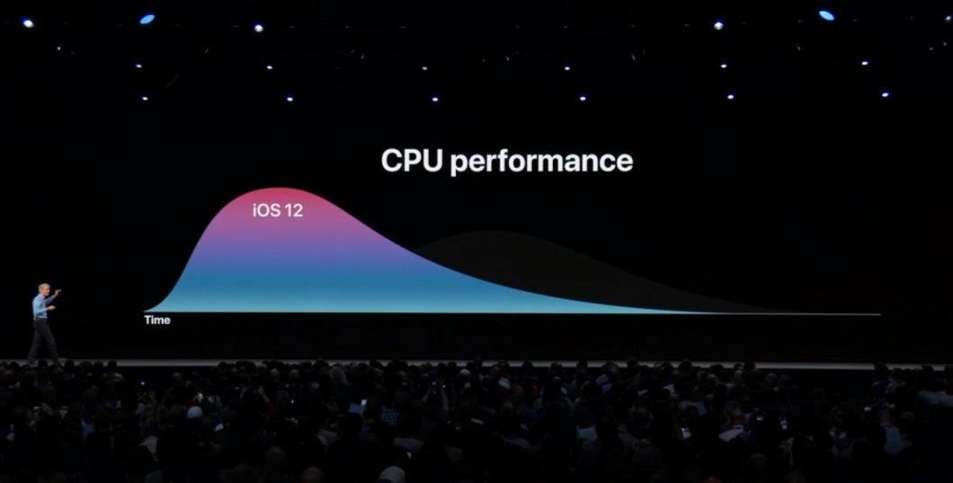 Las mejores noticias de iOS 12