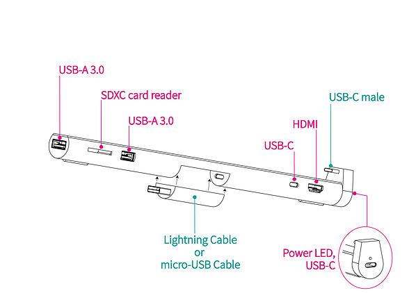 Dock Pi USB-C para MacBook 12″ 3