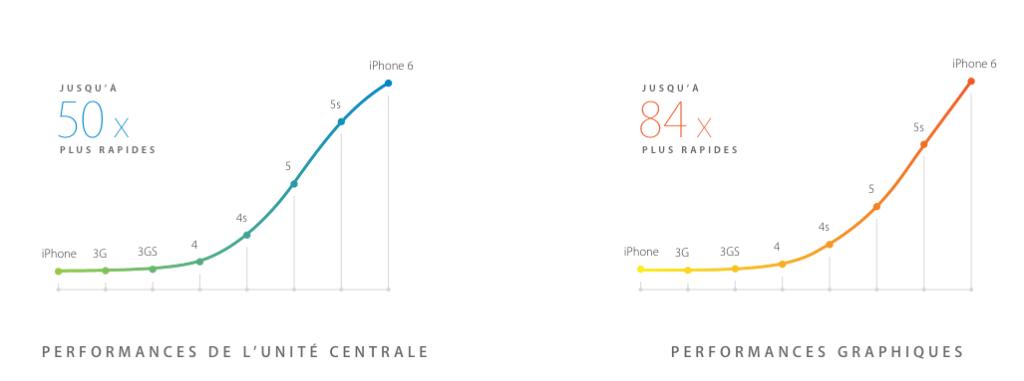 iPhone 6 y 6 Plus: presentación y vídeo oficial 4