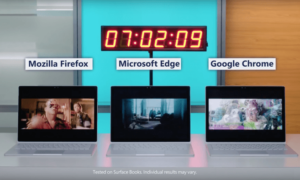 La prueba de Microsoft muestra que Edge es el navegador que utiliza menos batería en Windows