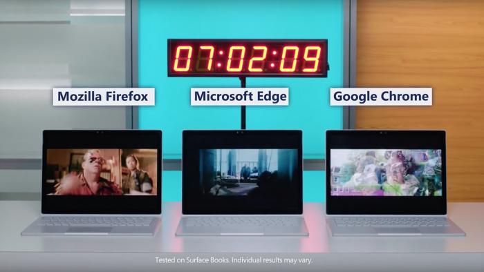 Google y Mozilla difieren en que Microsoft Edge adopta Chrome base 1