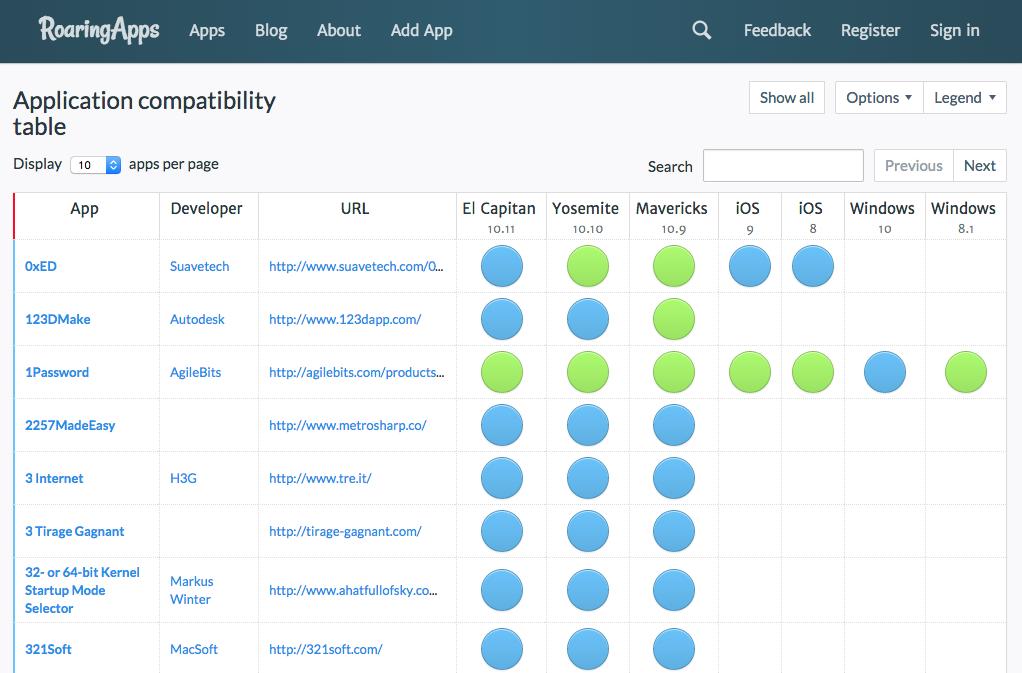 Mac OS X X El Capitan (10.11): aplicaciones compatibles 2