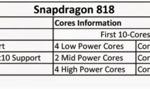 Snapdragon 818 puede ser el primer procesador deca-core de Qualcomm
