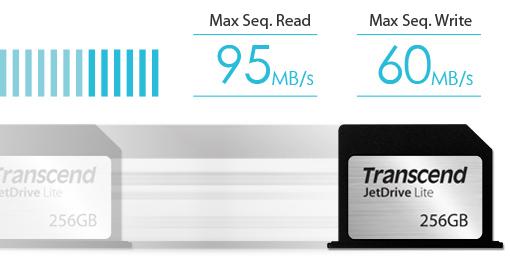 Almacenamiento en el MacBook: aumenta la capacidad de 64 a 256 GB con JetDrive Lite 1