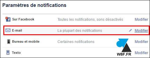 Desactivar las notificaciones de correo electrónico de Facebook 4