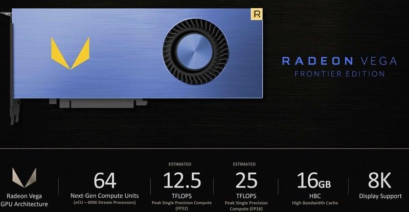 AMD Radeon Vega Frontier Edition: ¡la primera tarjeta gráfica Vega ya está disponible por $999!
