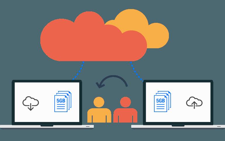 Ydray: un servicio para enviar hasta 5GB por email