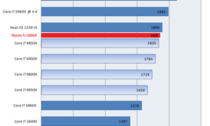 AMD Ryzen 5 1600X : un anuncio de referencia más rápido que un i7 a 720€.