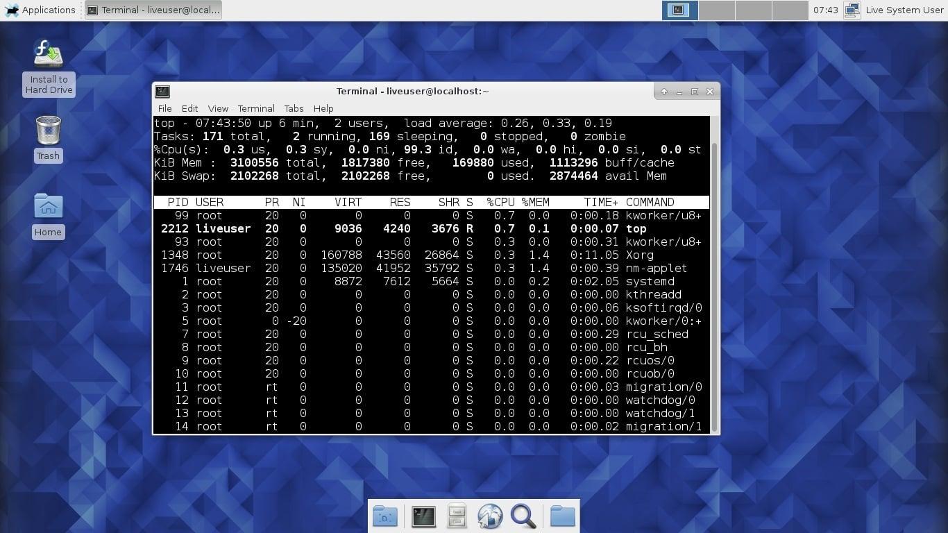 Fedora 23 con XFCE