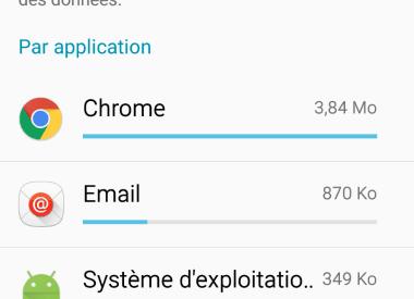 ¿Cómo sé si mi teléfono está siendo pirateado?