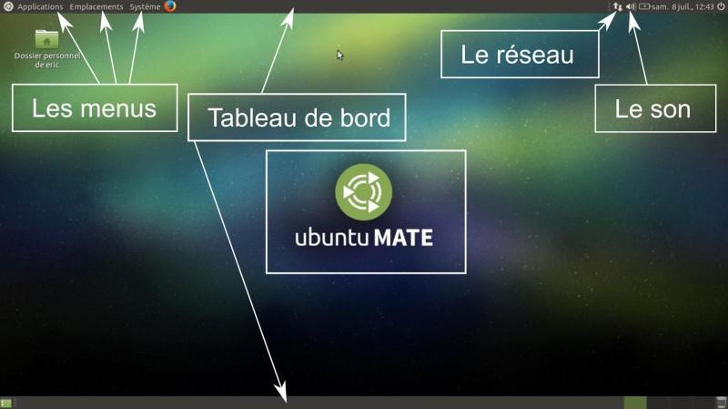 Ubuntu Mate - Cambiar la apariencia 1