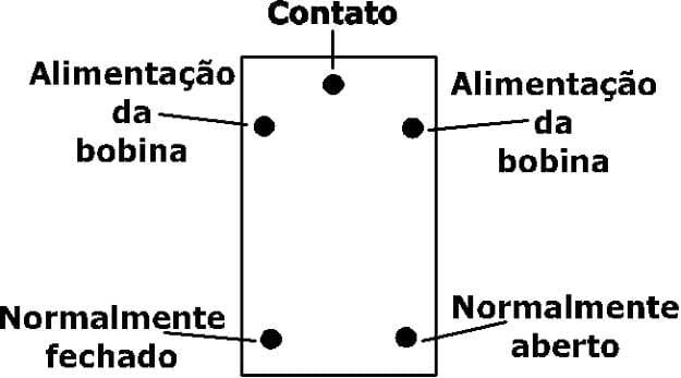 Arduino Uno - Clase 11 - Disparando una carga con el uso de un relé - parte 2 17