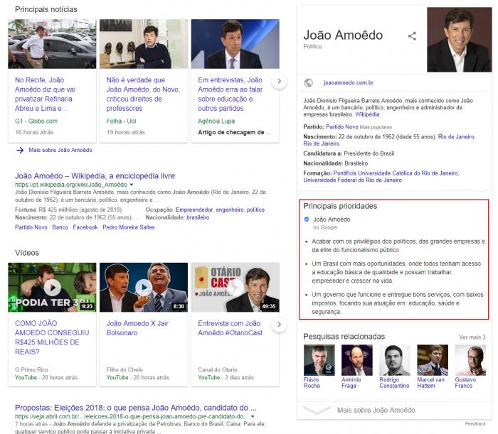 Búsqueda de Google gana espacio para propuestas de candidatos a presidente