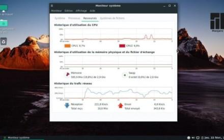 MX Linux 18 Continuum basado en Debian - XFCE Desktop