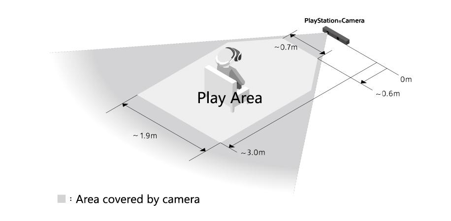 Playstation VR: será necesario jugar sentado para no romperlo todo. 2