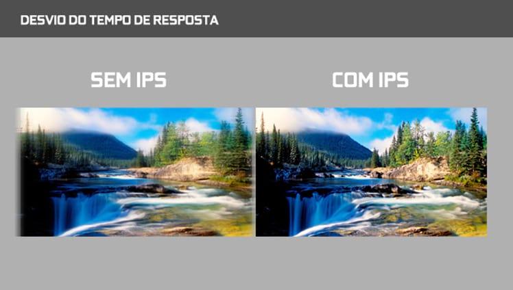 Descubra qué es la tecnología IPS 1