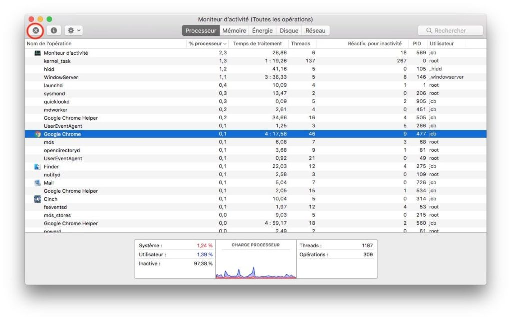 Monitor de actividad Mac: rendimiento, aplicación bloqueada.... 4