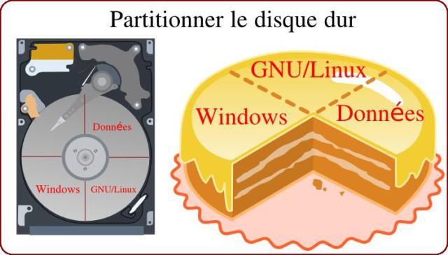 Instalar Linux 11