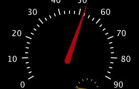 FPS en Mac OS X Yosemite: visualización, medición......