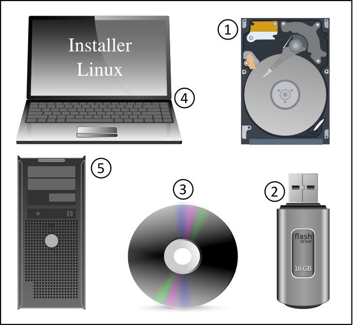 Linux en su PC 76