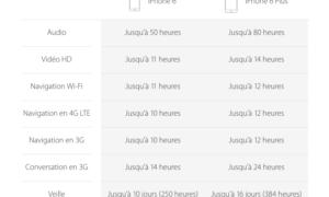 iPhone 6 y 6 Plus: presentación y vídeo oficial