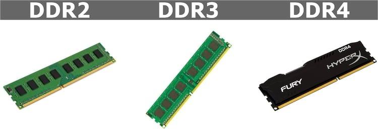 ¿Qué es la RAM y cómo funciona?
