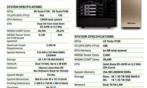 Nvidia presenta su potente GPU GV100 IA, ¡hasta 120 TFLOPS!