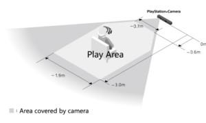 Playstation VR: será necesario jugar sentado para no romperlo todo.