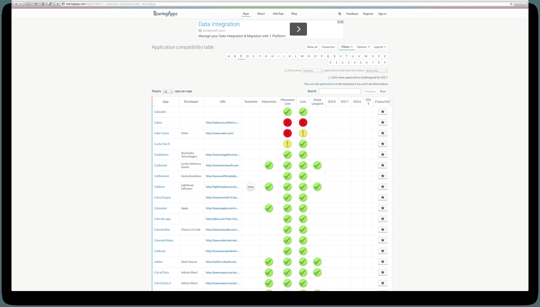 RoaringApps: comprueba las aplicaciones compatibles con Mac OS X Yosemite e iOS 8