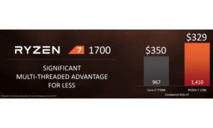Procesadores Ryzen de AMD: precios, puntos de referencia, fecha de lanzamiento, placas base, lo que necesitas saber