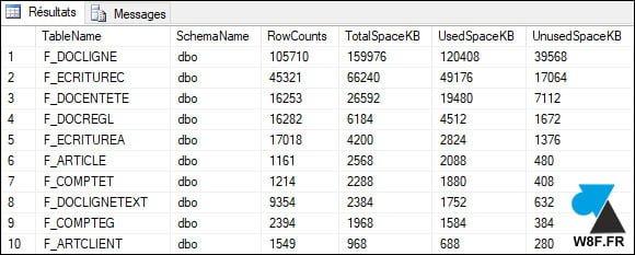 SQL Server: lista de tablas por tamaño de espacio en disco