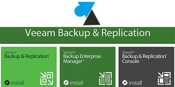 Presentación del software Veeam Backup & Replication