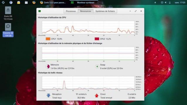 Zorin 12.3 para cambiar sin problemas a Linux