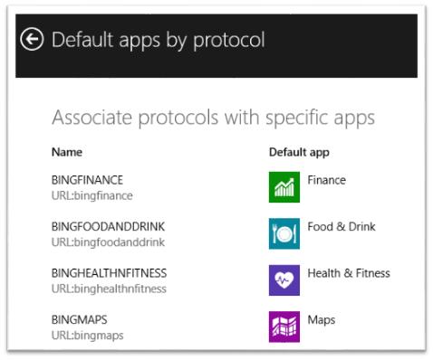 Cambiar o establecer programas y aplicaciones predeterminados en Windows 8.1