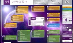 Descargue el póster.NET Universe de Microsoft