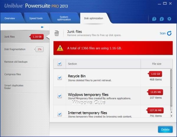 Revisión de Uniblue Powersuite Pro