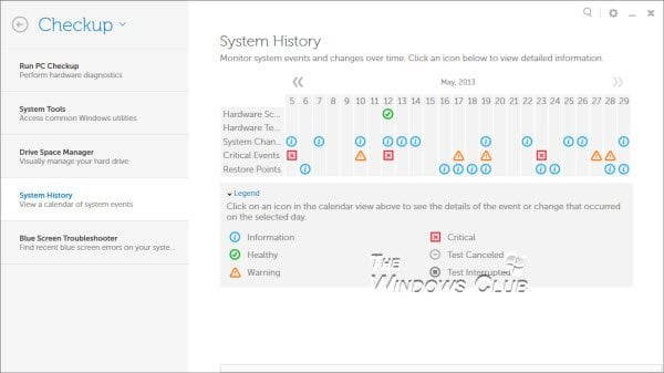 El software del Centro de asistencia de Dell ayuda a mantener el PC de Dell actualizado y en funcionamiento de manera eficiente. 5
