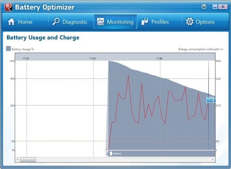 Optimice la duración de la batería de su ordenador portátil Windows con el Optimizador de batería