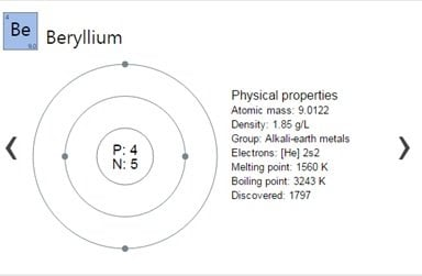 La Tabla Periódica Interactiva de Bing hace que el aprendizaje de Química sea divertido y fácil