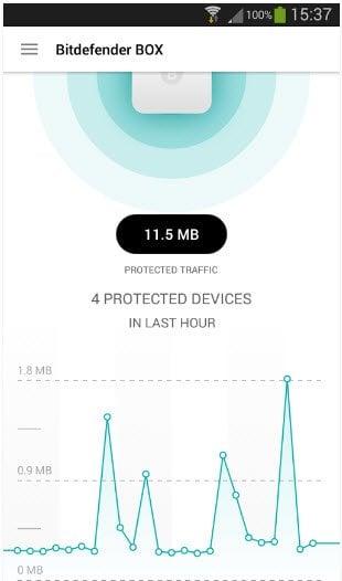 Proteger los dispositivos de IO contra el malware y la piratería informática utilizando Bitdefender BOX