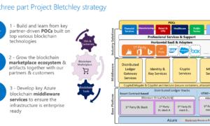 Ecosistema de cadenas de bloques: Blockchain 2.0 y Smart Contracts