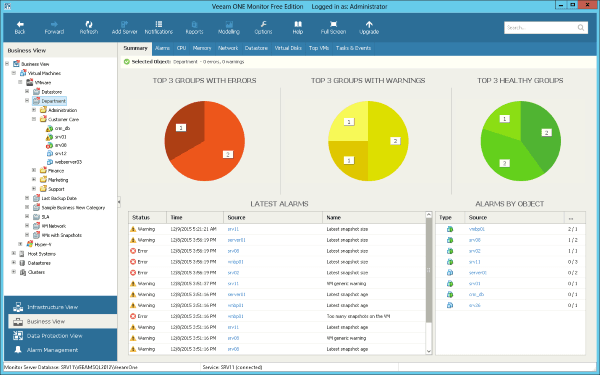 Veeam ONE Free es un sistema de monitorización y generación de informes para VMware e Hyper-V
