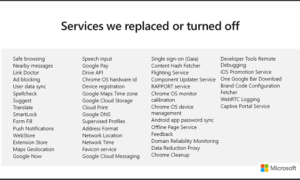 Microsoft deshabilitó estos servicios y características de Chromium en el nuevo Edge