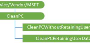 CleanPC CSP: Eliminar el software preinstalado durante el aprovisionamiento